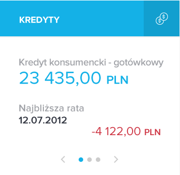 Kredyty Small pl